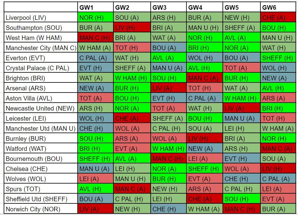 fantasy premier league fixtures