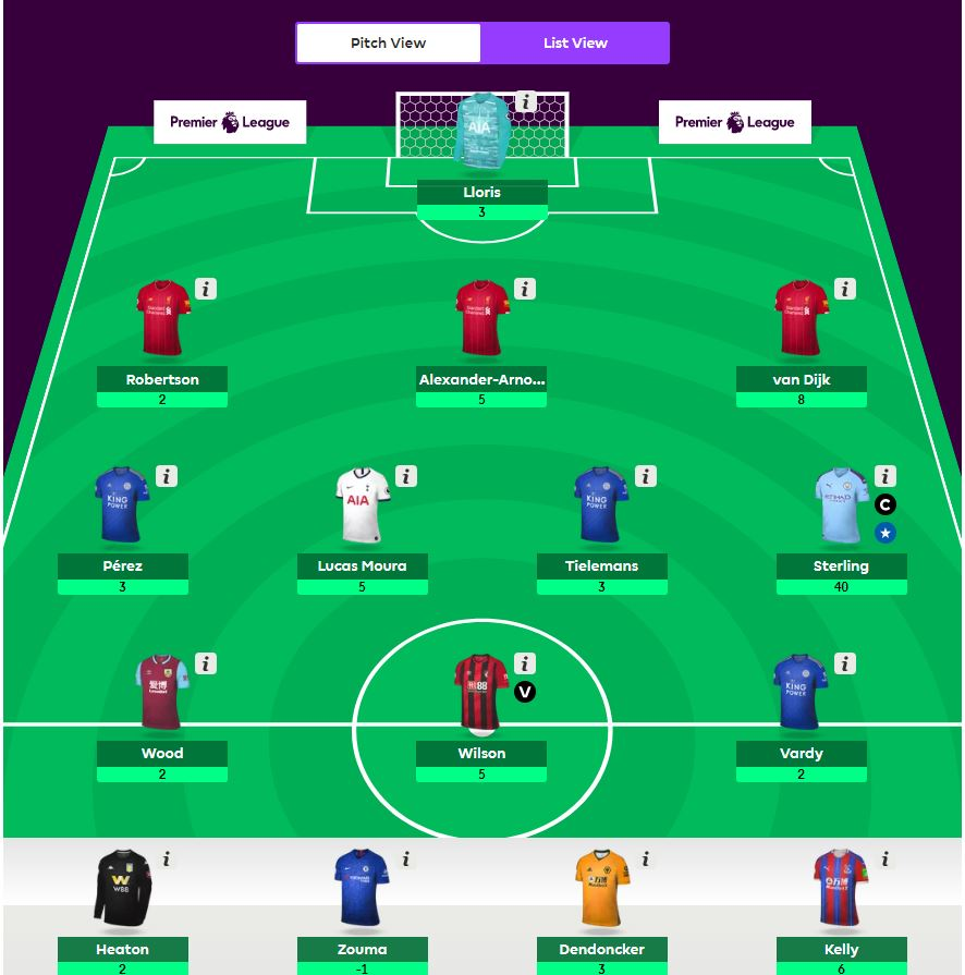 fantasy premier league transfer tips GW2