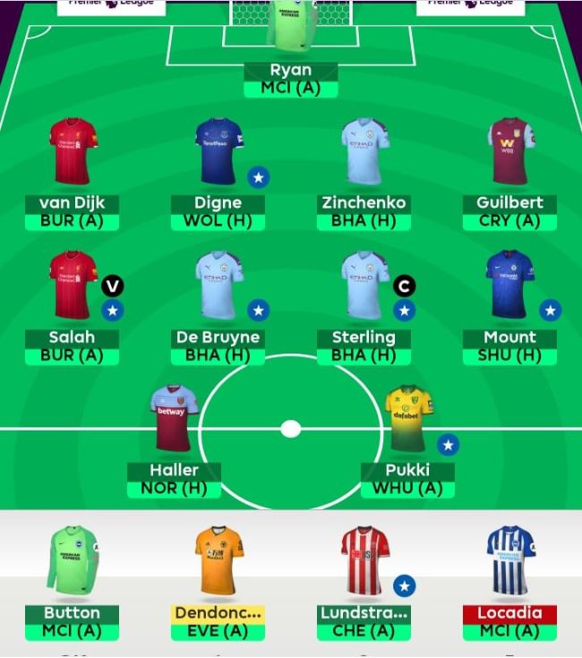 FPL team tips GW4