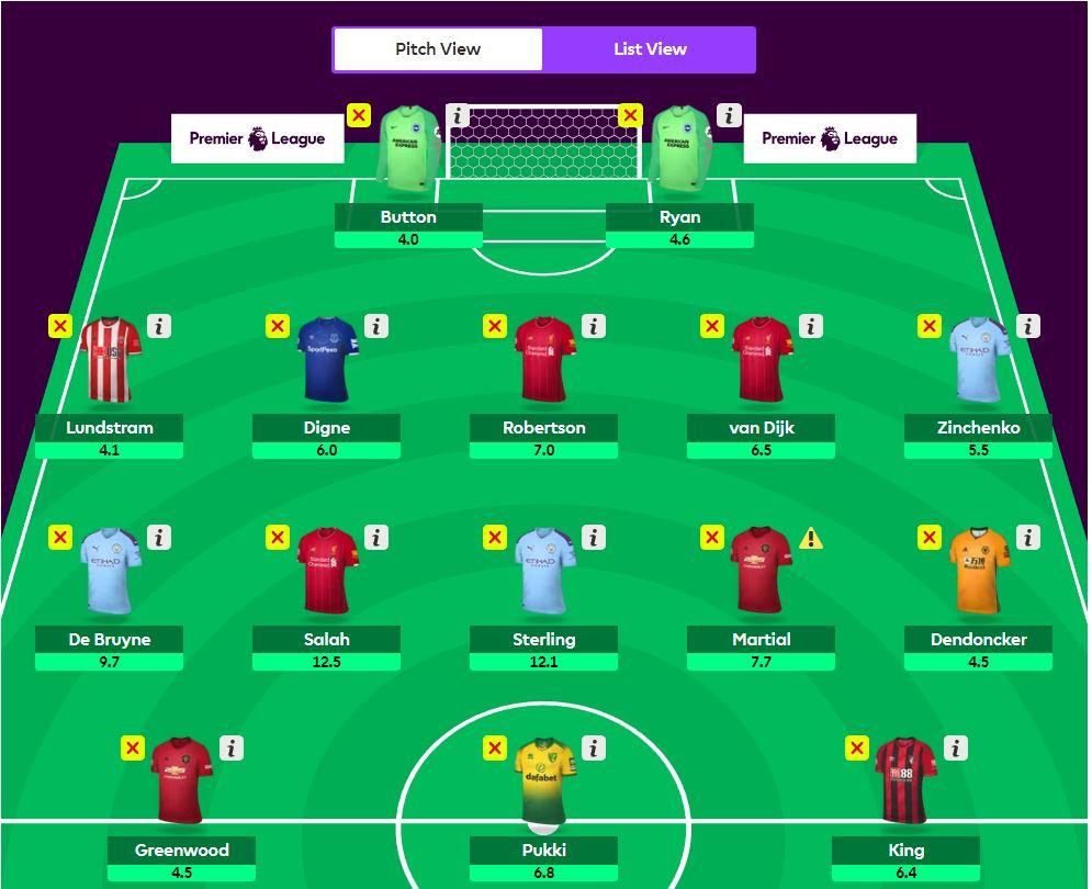 fantasy premier league transfer tips GW4