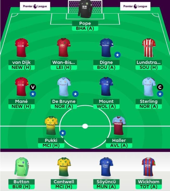 Fantasy premier league team tips GW5