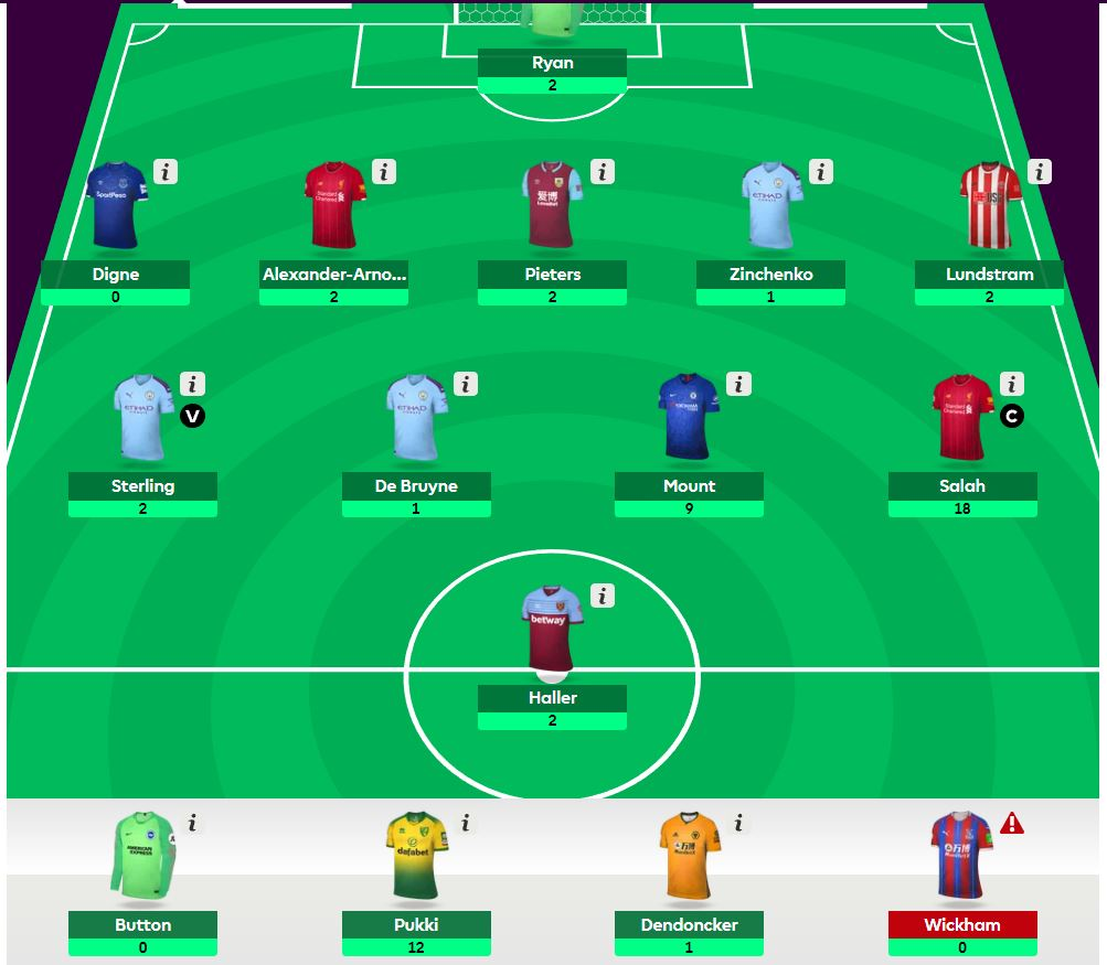 fantasy premier league transfer tips GW6
