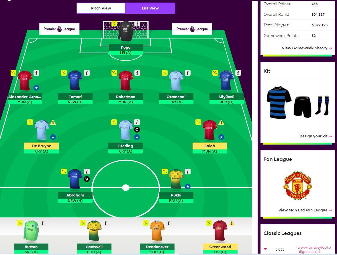 fantasy premier league teams GW9