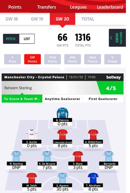 Sun Dream Team tips GW21