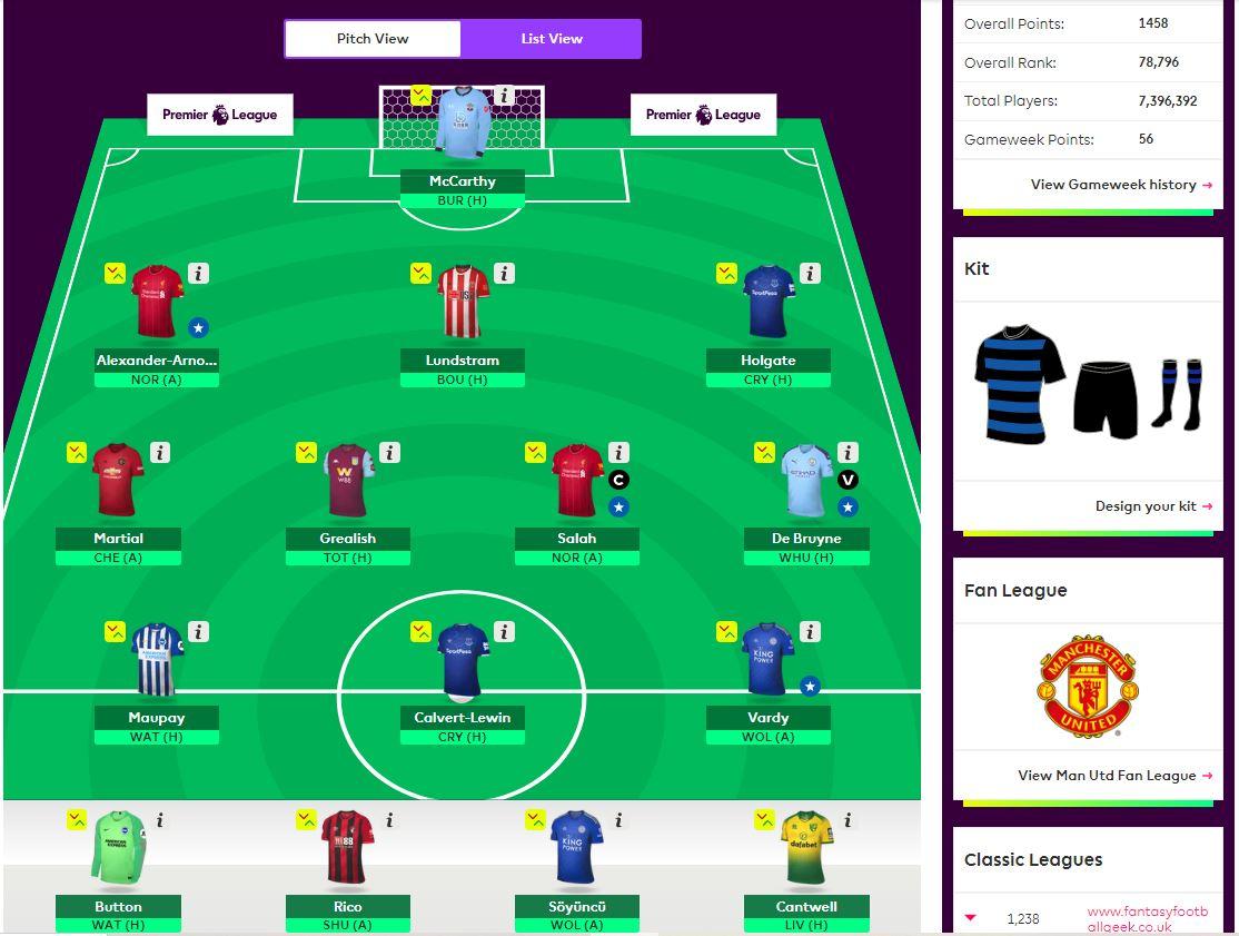 fantasy premier league teams GW26