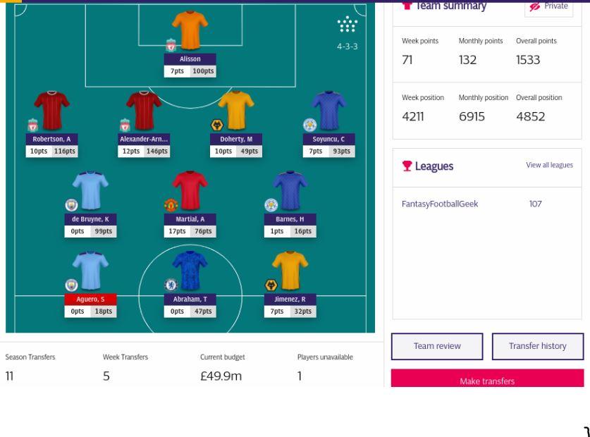 telegraph fantasy football tips