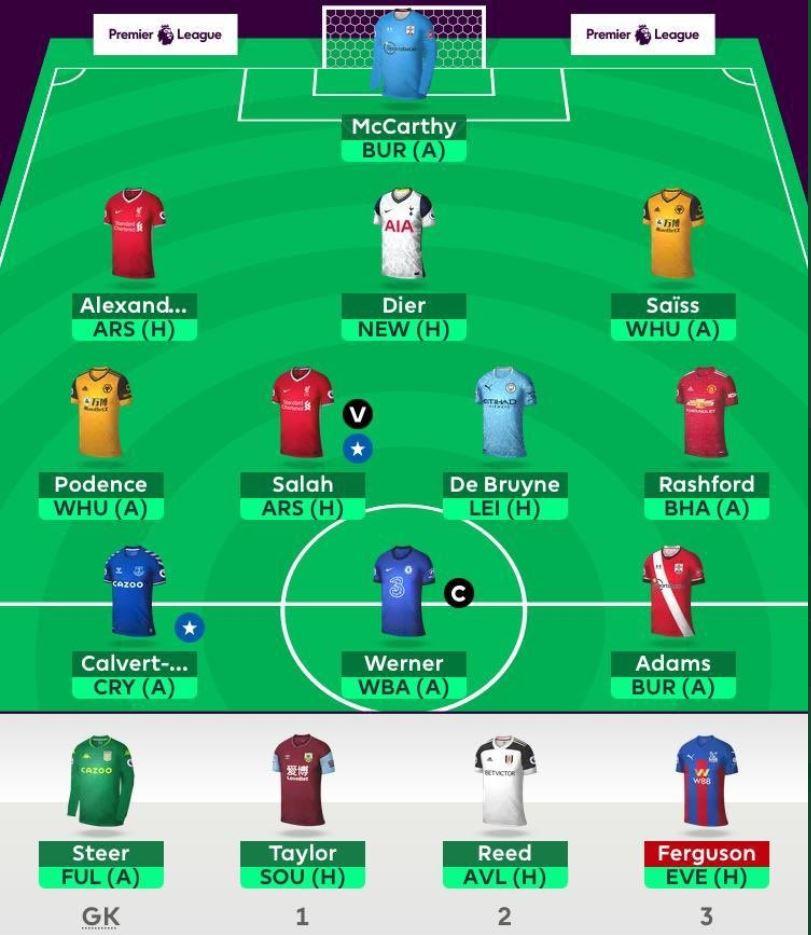 fantasy premier league GW3 teams