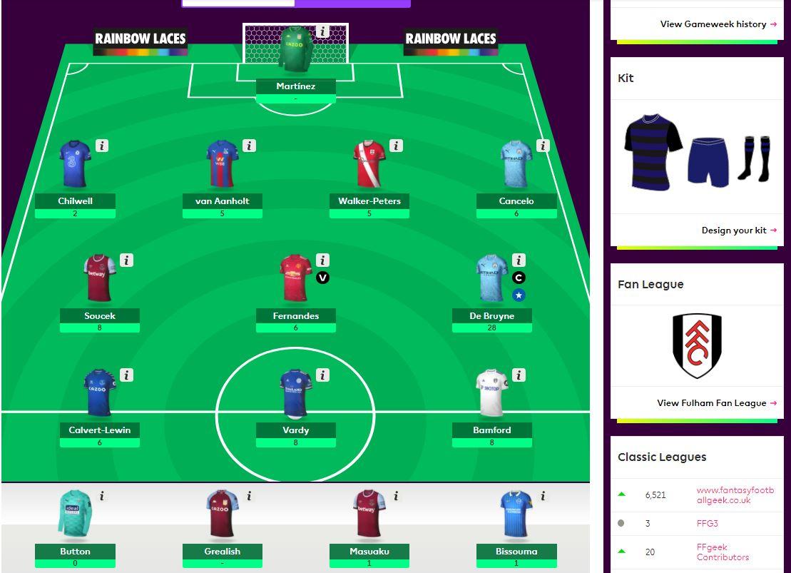 fantasy premier league teams GW12