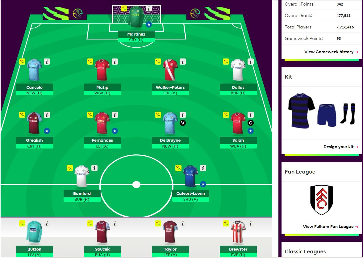 fantasy premier league team selection GW15