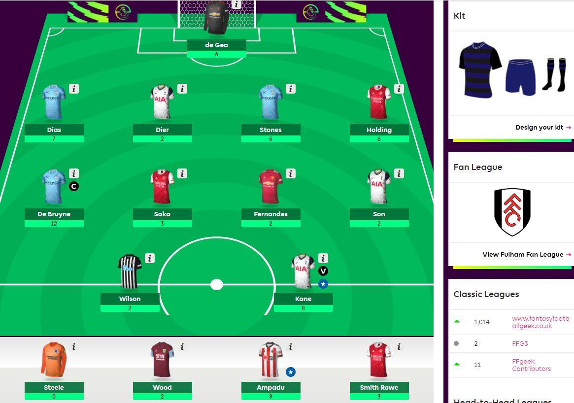 fantasy premier league team selection GW19