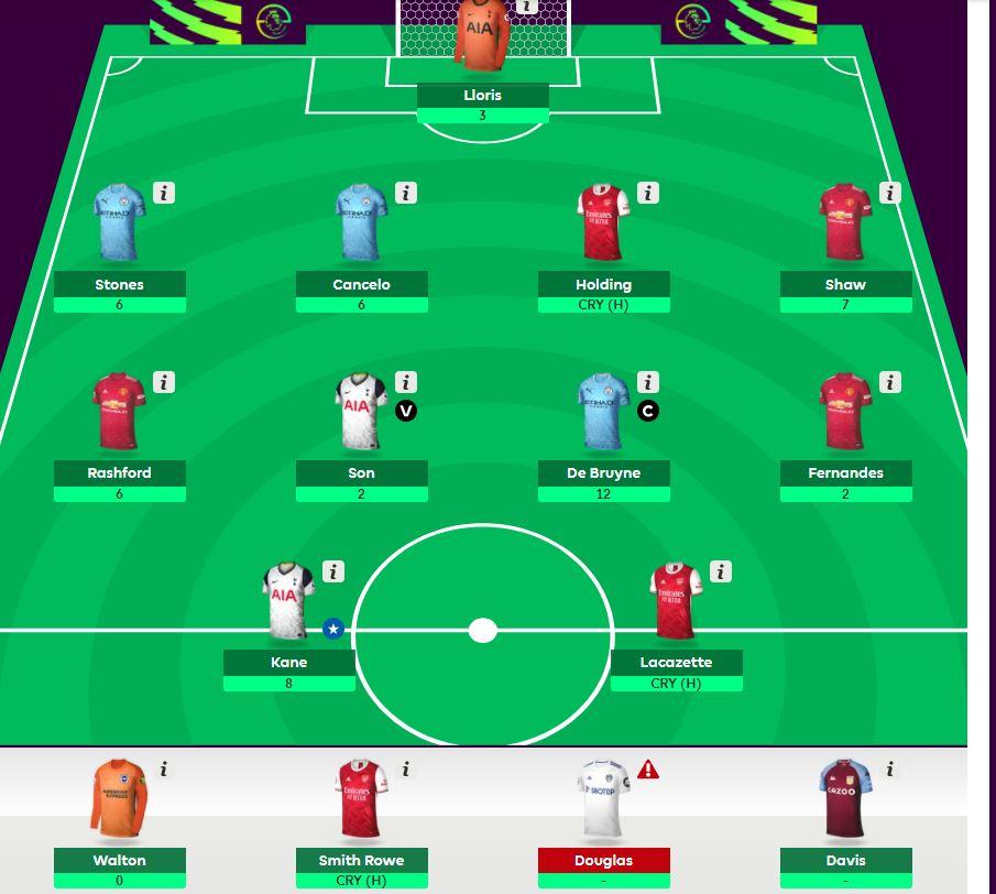 fantasy premier league transfer tips GW19
