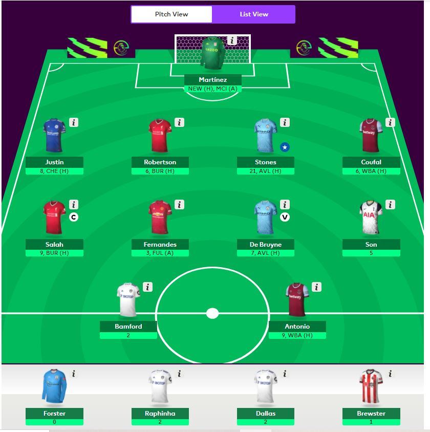fantasy premier league transfer tips GW20