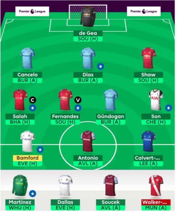 fantasy premier league GW22 teams