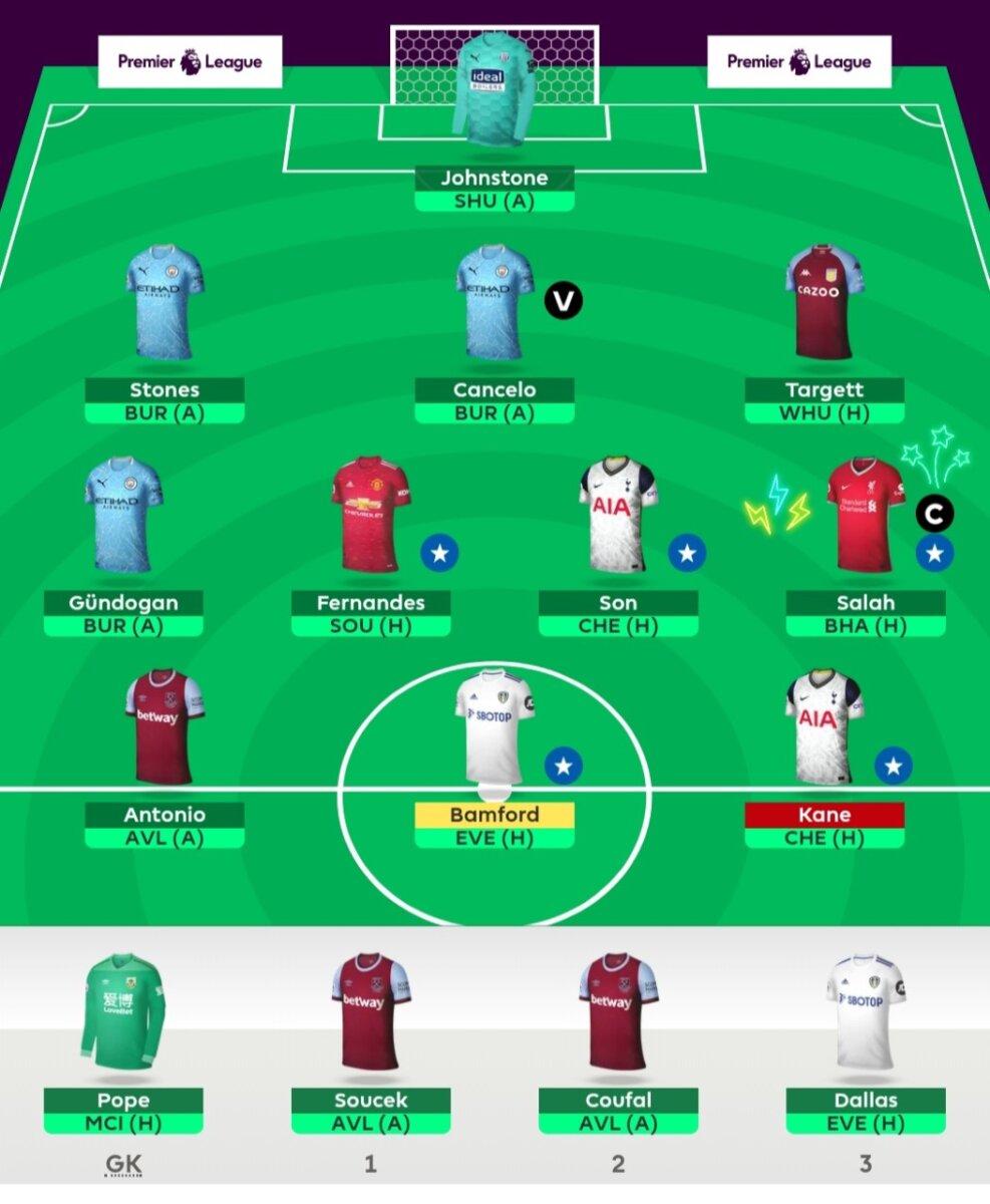 fpl teams GW22