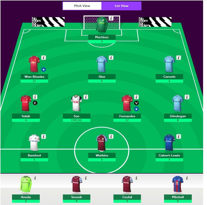 fantasy premier league transfer tips GW23