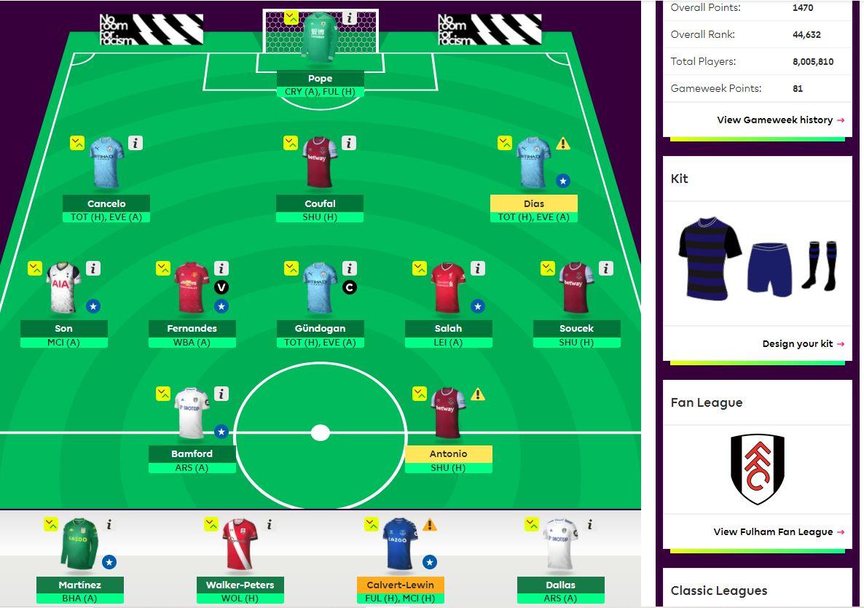 fantasy premier league team selection DGW24