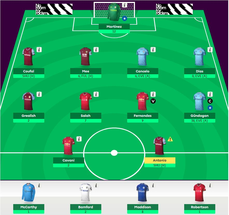 fantasy premier league transfer tips GW25