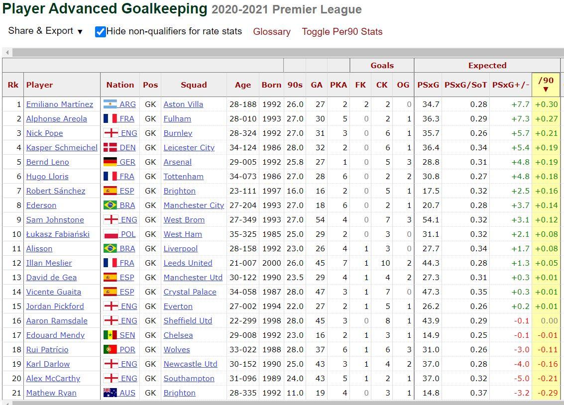 fpl gameweek 28 defenders