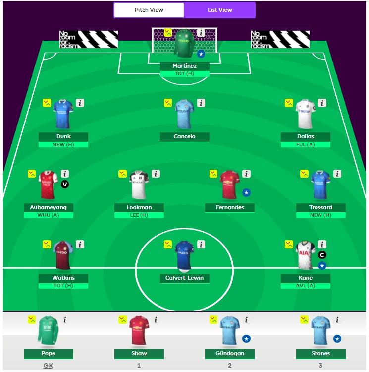 fantasy premier league team ips GW29