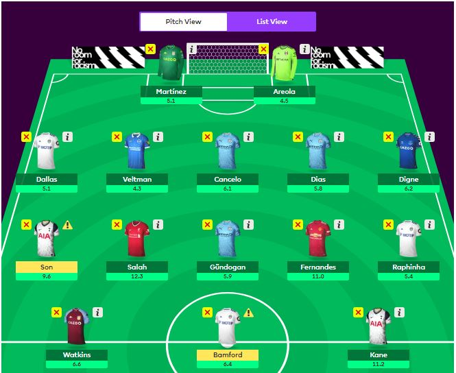 fantasy premier league transfer tips GW29