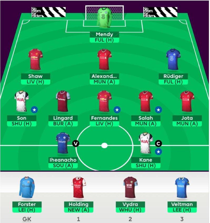 Fantasy Premier League Team Tips GW34