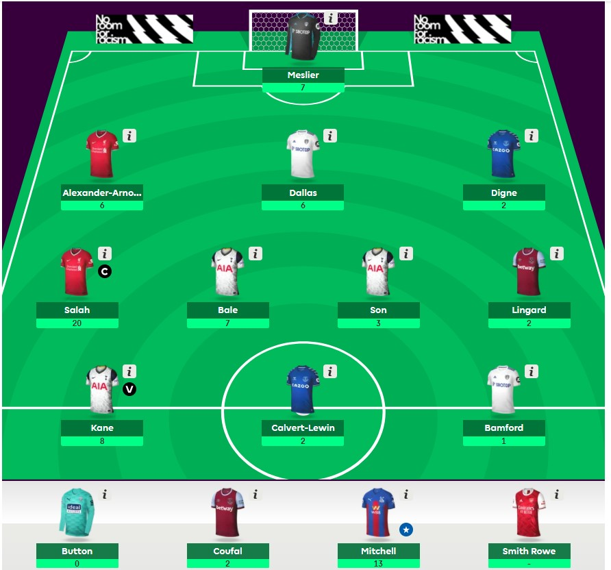 Fantasy Premier League Transfer Tips GW37