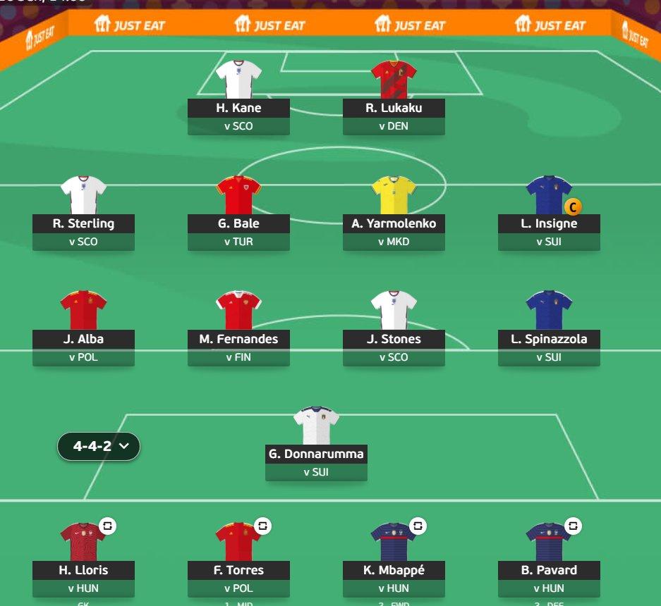 Euro Fantasy Matchday 2 Tips