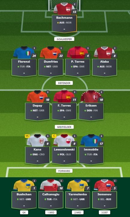 Fanteam Euro 2020